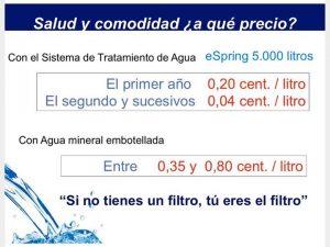 filtro de agua espring