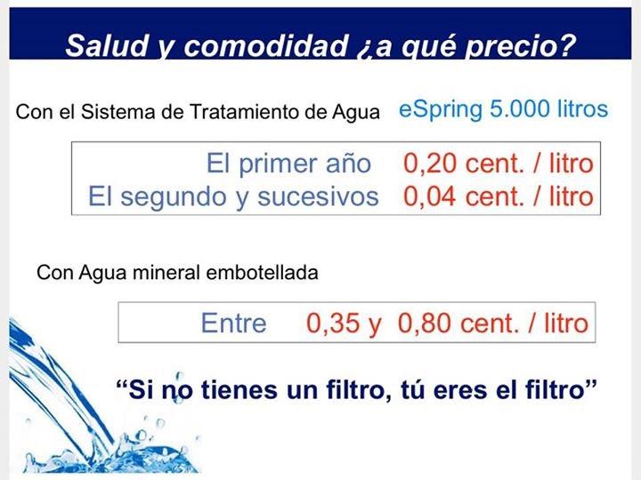 Filtros de agua baratos